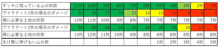 Scapeshift-Math