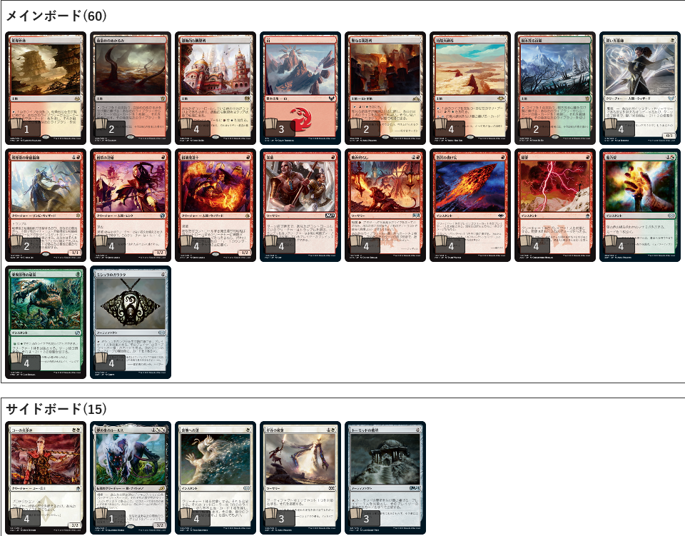 Boros Prowess