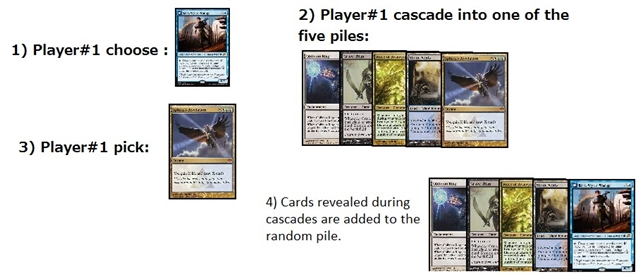 The Different Ways to Draft Cube | Article